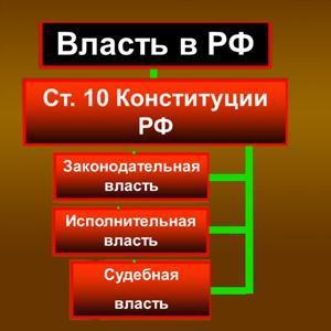 Органы власти Захарово